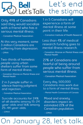 Bell Let S Talk Day Sparks National Conversation About Mental Health